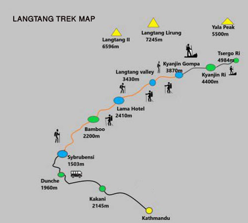 Langtang Trek Route Map from Kathmandu